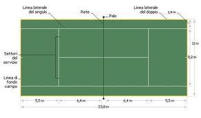 tennis regole